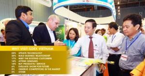 Why visit ILDEX Vietnam